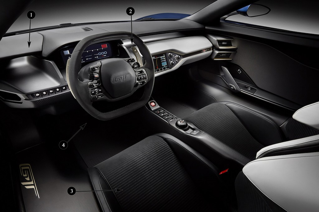 Ford GT_interior flat